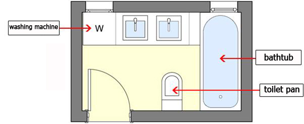 Bathroom storage cabinet above toilet - How To Remodel An Oblong Shaped Bathroom