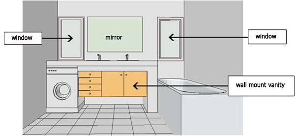Bathroom Vanity, Bathroom, Design,. Alternatively You Can Hang A Storage  Cabinet Above The Washing Machine.