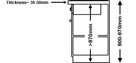 Can I Build My Kitchen Countertop At 95cm