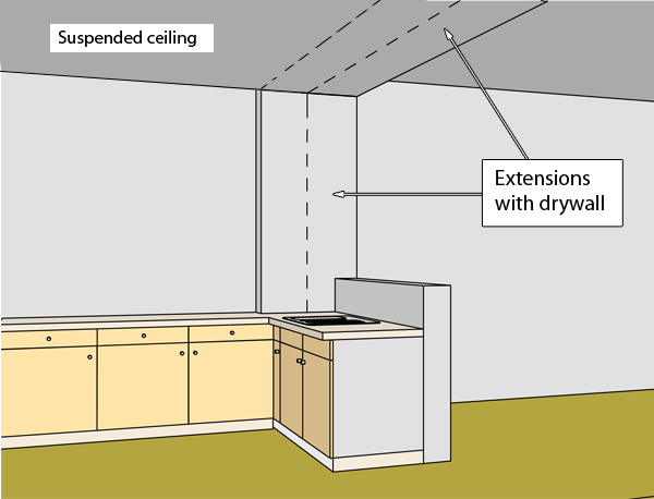 drywall, suspended ceiling