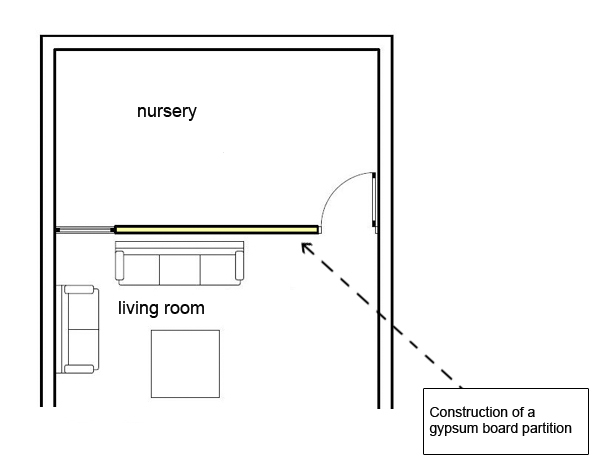 how to create a nursery in my living room