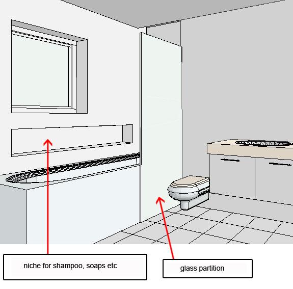Rectangular bathroom layout