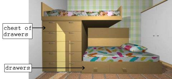 chest of drawers, bunk bed, bedroom design, bedroom layout