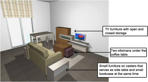 Furniture Arrangement Ideas For Small Living Rooms Living Room – Small Living Room Layouts