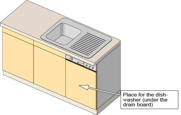 can i put the dishwasher or the washing machine under the sink - Under The Sink Dishwasher
