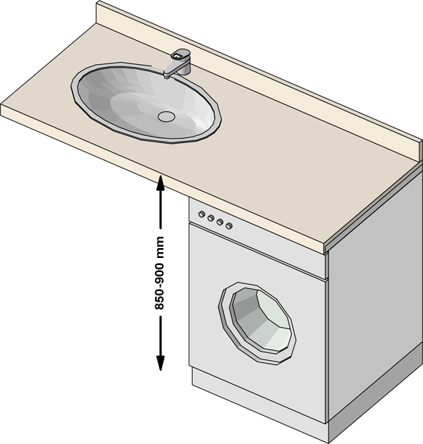 Sink And Washer In One : in sink better option is to buy a compact washing machine or a washing ...