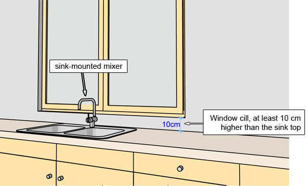Is It A Design Mistake To Position The Sink Under The Window