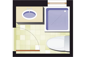 Bathroom Layout Types types of bathrooms and layouts