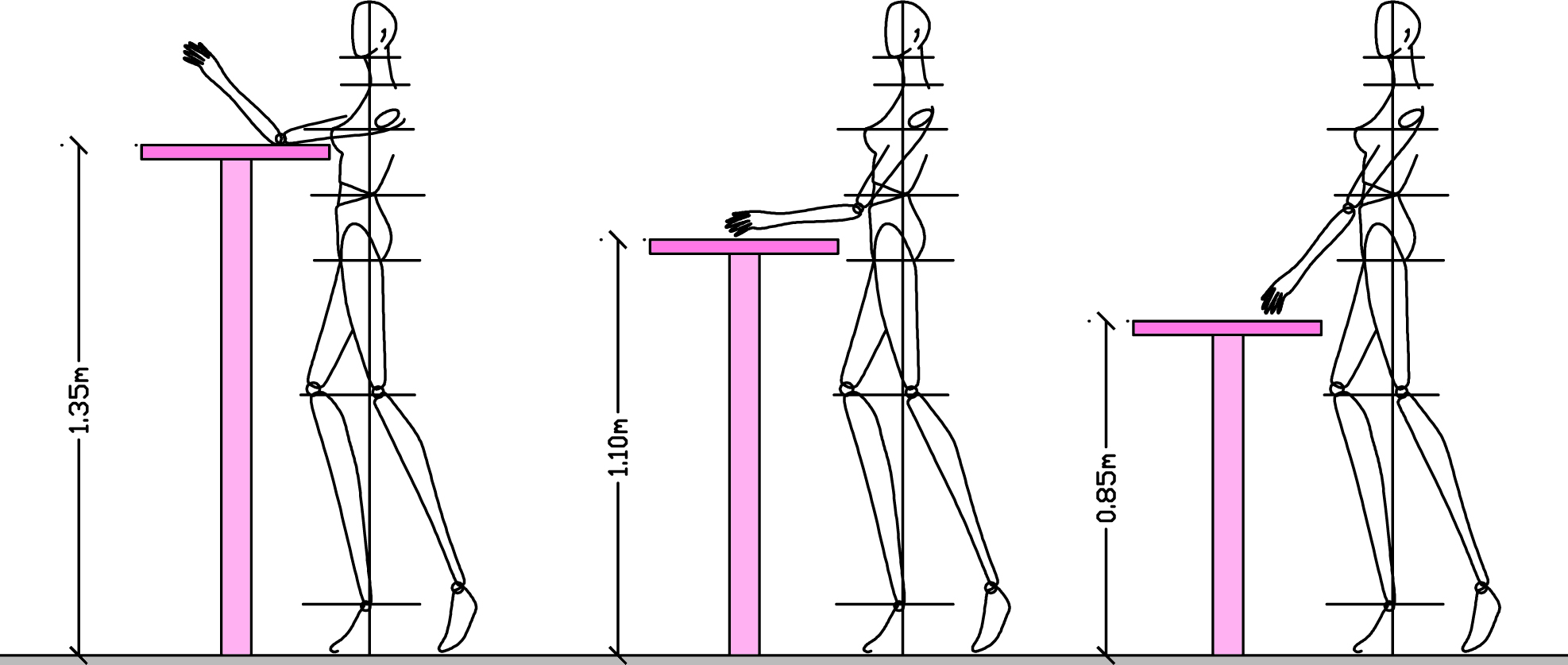 Size Of The Human Body And Table Height. Body_measurements_and_table_height