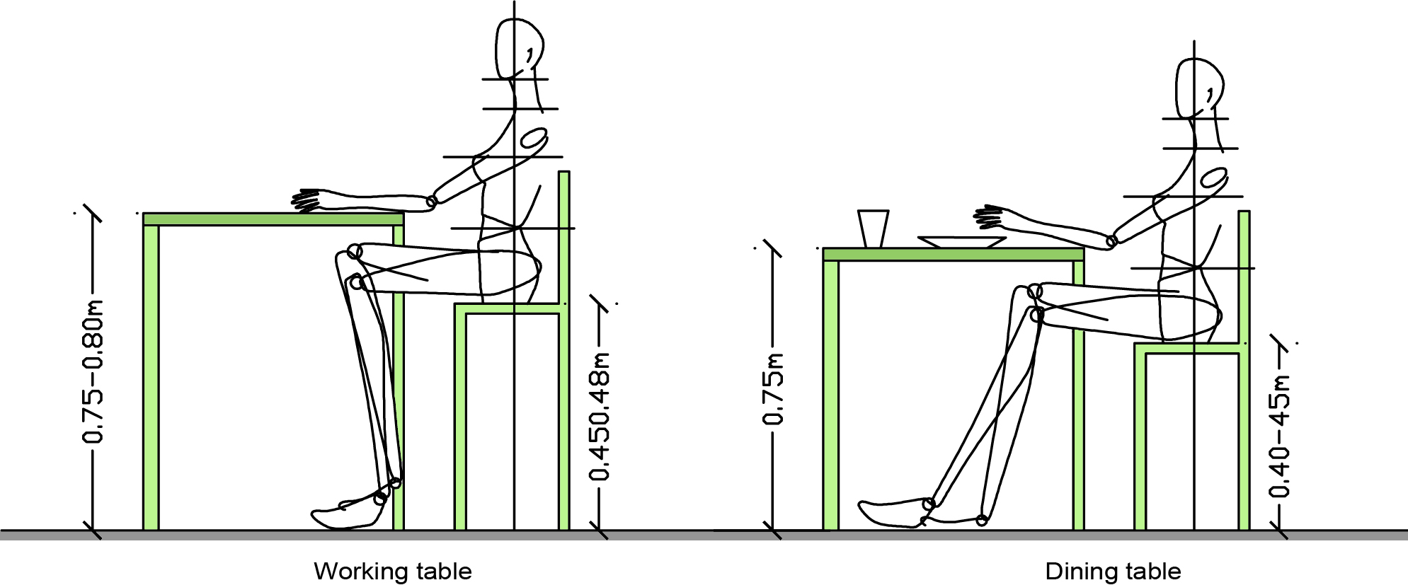 What is the height of a working dining table : tableheight from www.decosoup.com size 1989 x 827 jpeg 321kB