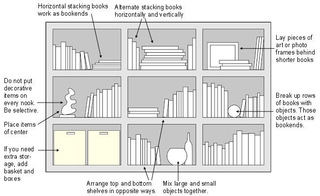 Arranging Bookshelves With Style