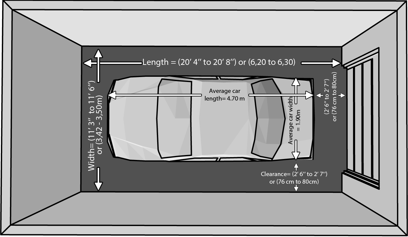 The dimensions of an one car and a two car garage for Standard garage size 1 car