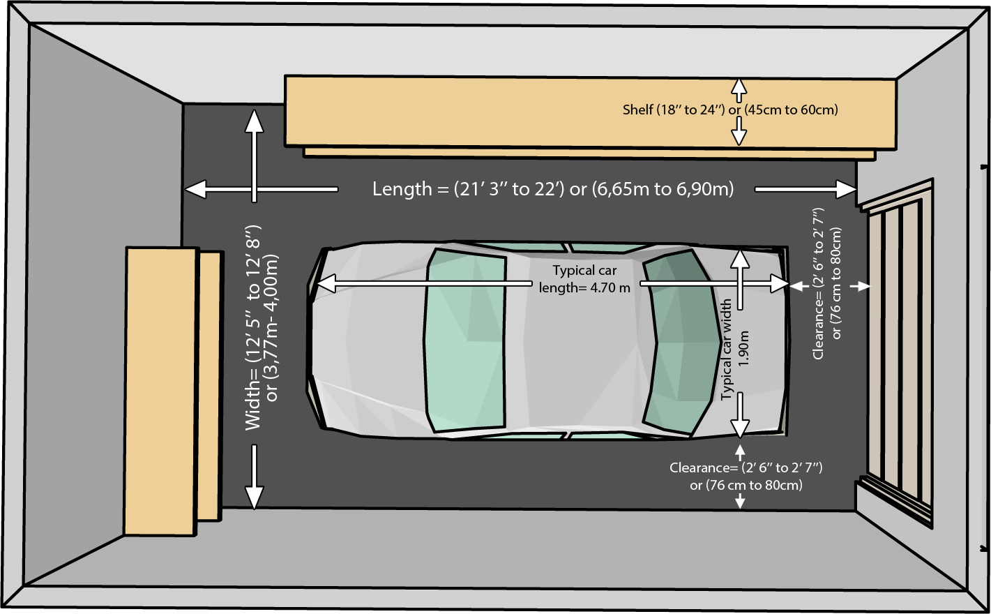 Garage Size For One Car Garaze Measurements
