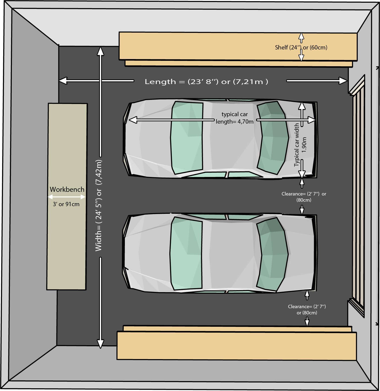 The dimensions of an one car and a two car garage for Standard two car garage door size