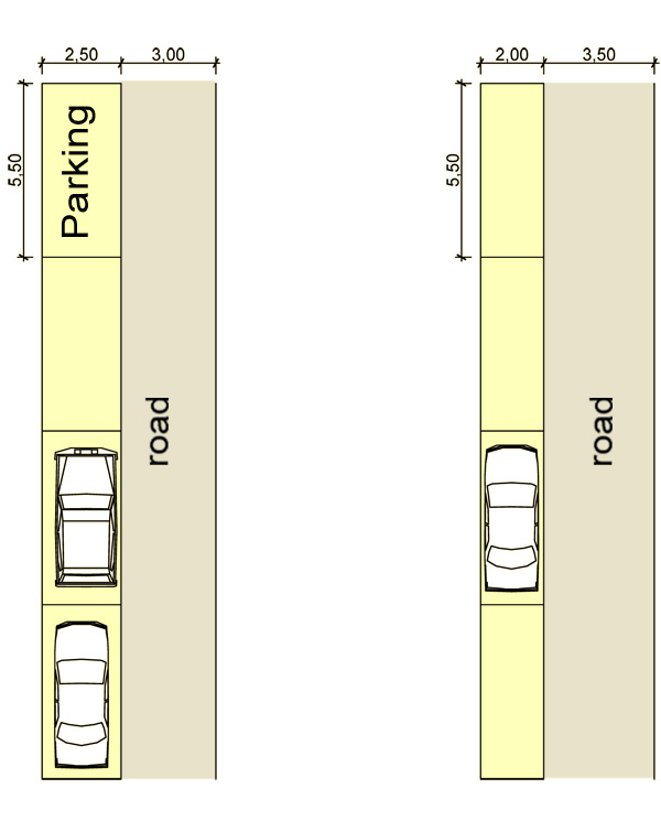car parking size  car parking dimensions  car parallel to the road. What is the minimum size of a parking space