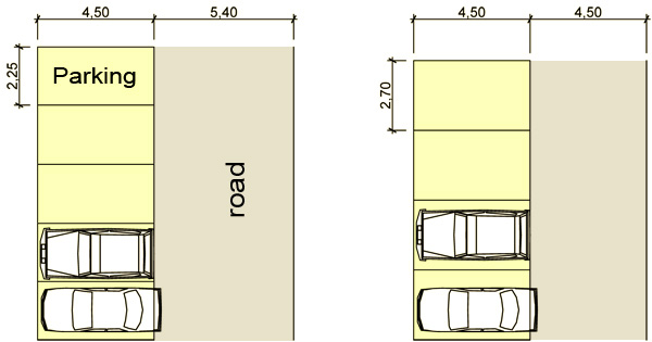 perpendicular parking space  90o parking. What is the minimum size of a parking space