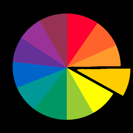 Monochromatic Color Scheme Wheel