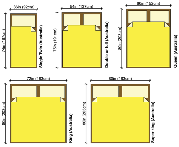 Bed size Double bed dimensions