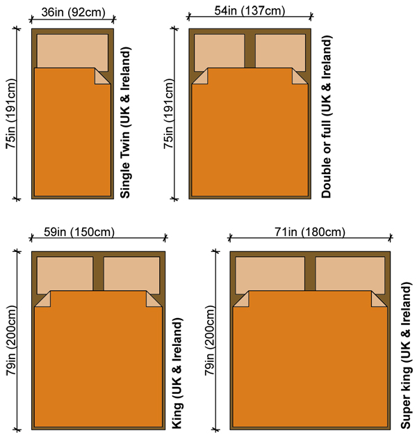 Standard Dimensions For A King Size Bed