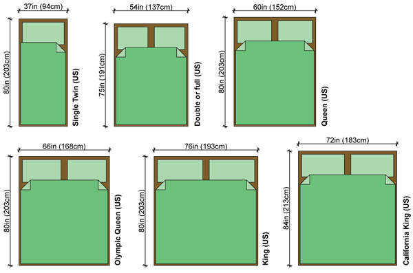 Bed Dimensions.Bed Size