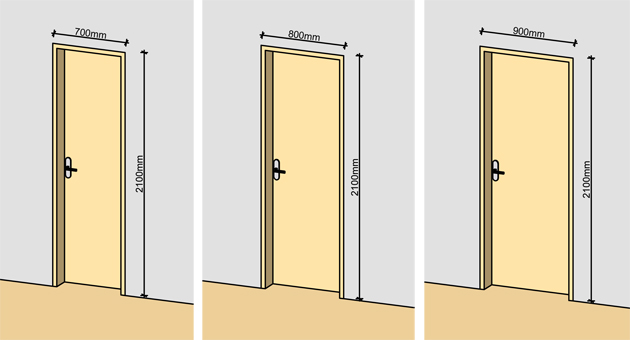 average door size for a bedroom 1