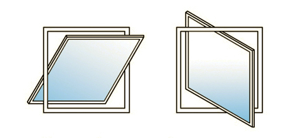 Center pivot window, vertical pivot window