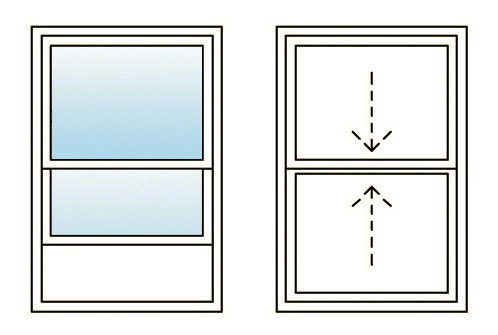 Double hung window, single hung window