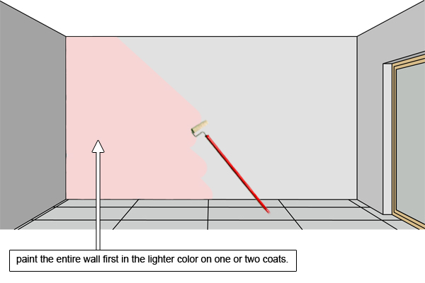 How To Paint Stripes On Your Walls