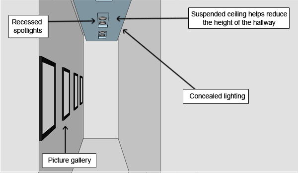 How Can I Decorate A Long Amp Narrow Hallway