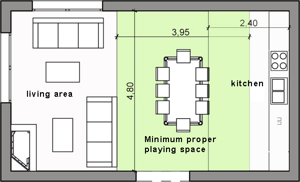 How to arrange my living room so i could put a pool table - Space needed for pool table ...