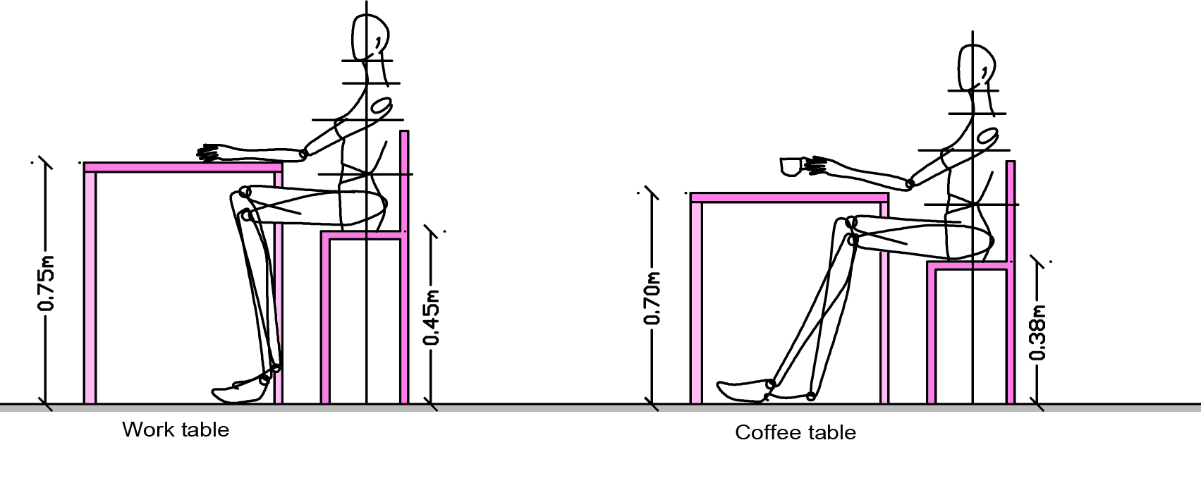 Body Measurements Table Chair Height