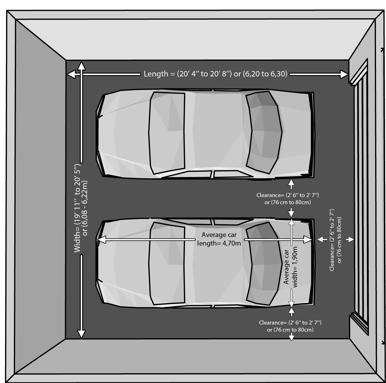 The dimensions of an one car and a two car garage for Dimension standard porte de garage double