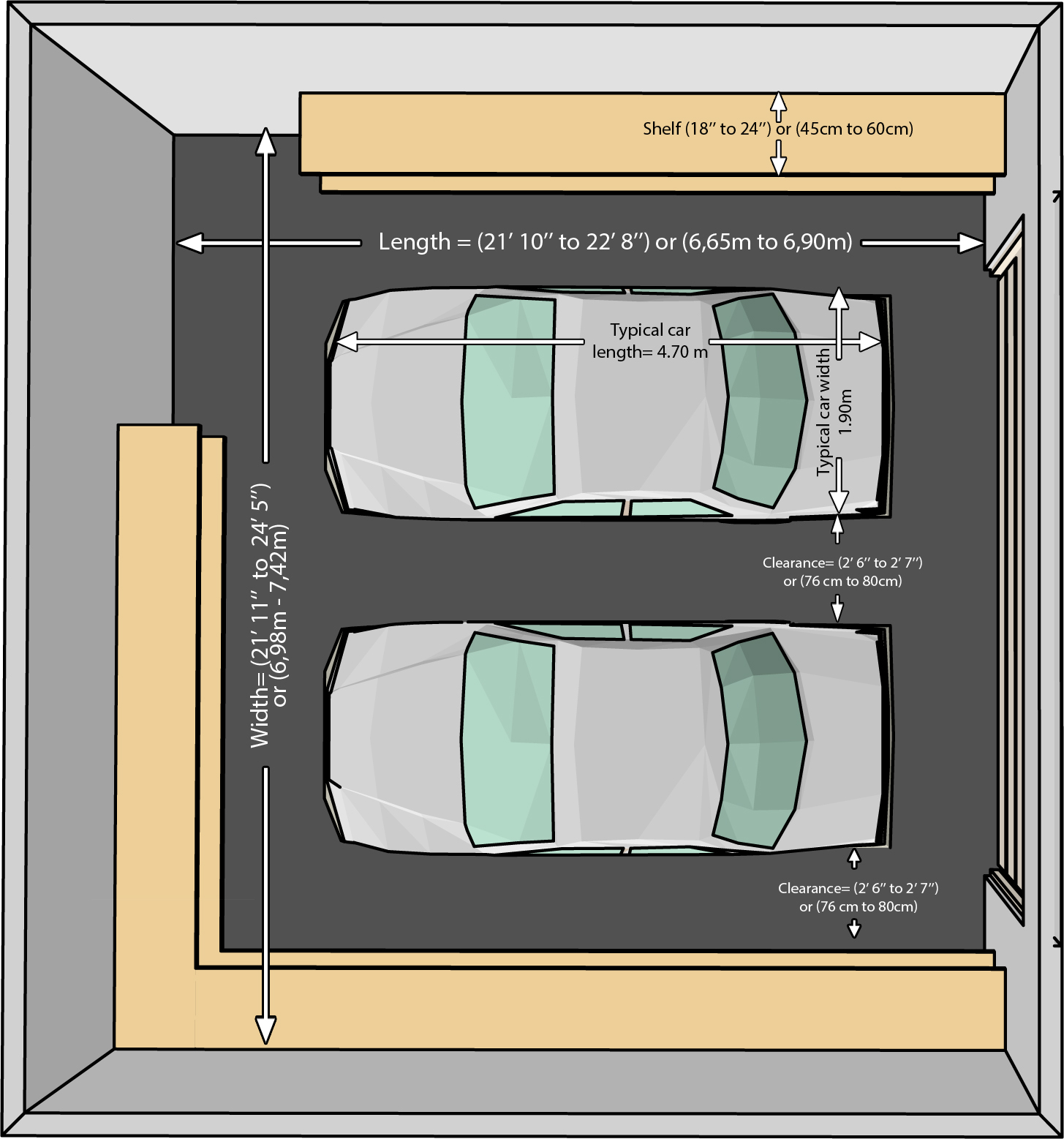 The dimensions of an one car and a two car garage for Two car garage square footage