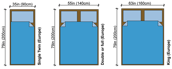 Width Of A King Size Bed In Meters